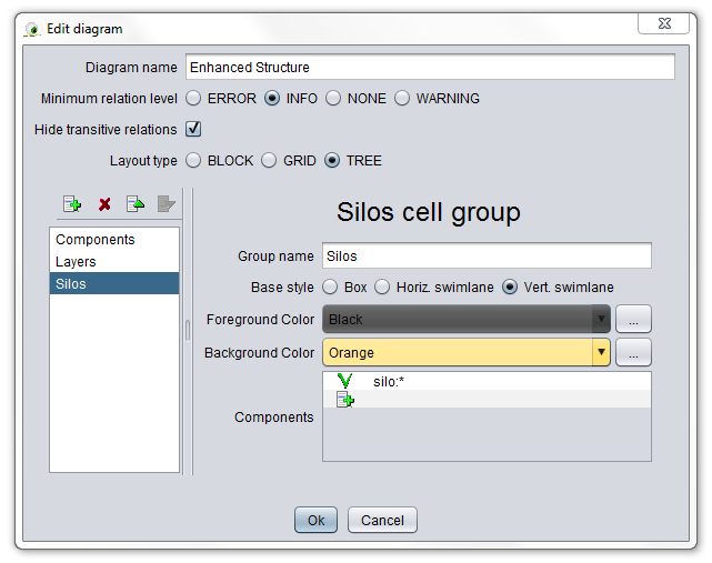 Added silos group in definition